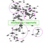 structural-gap-text-network-data-visualization